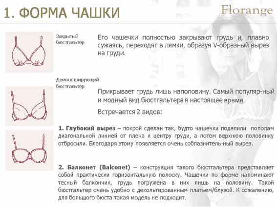 Florange - бюстгальтер - форма чашки описание