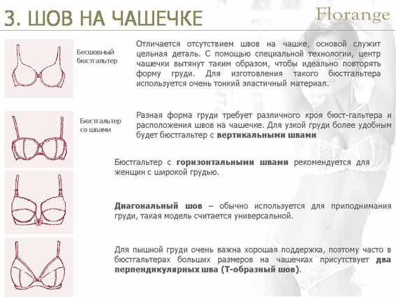 Florange - бюстгальтер - шов на чашечке описание
