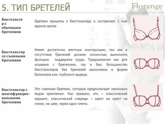 Florange - бюстгальтер - бретели описание